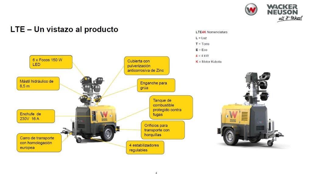 Venta de productos Wacker Nueuson
